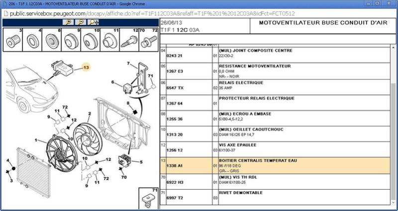 Problème température moteur Sbox10