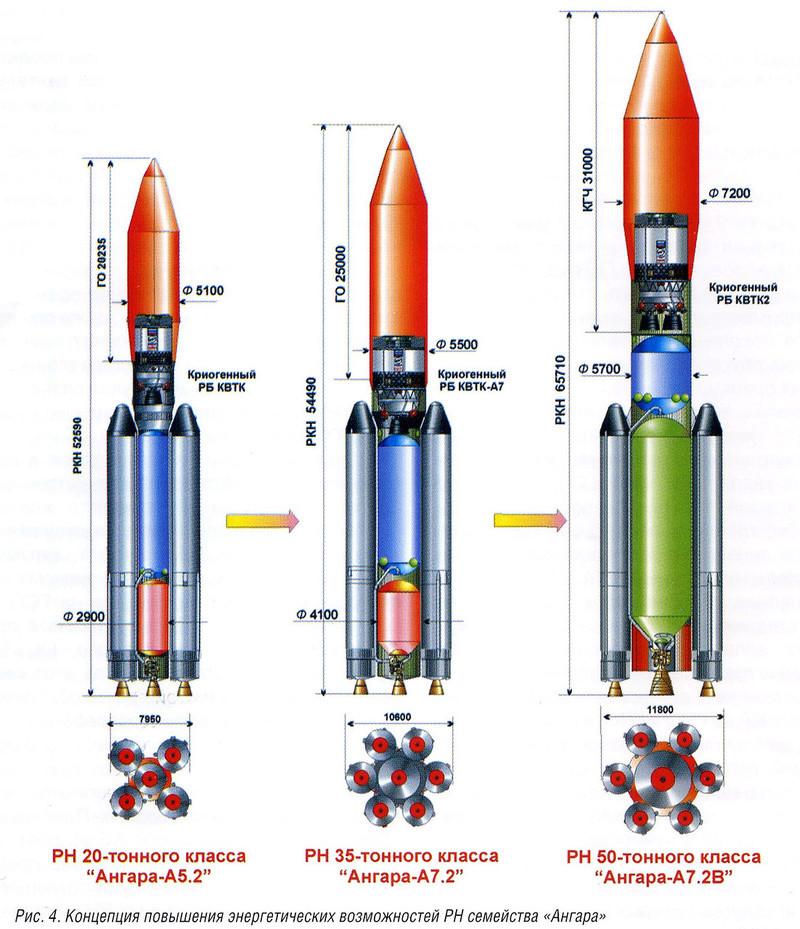 Soyouz-5 (projet Feniks) - Page 3 Prospe11
