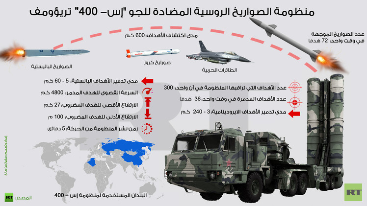 الجزائر تسلمت منظومات الدفاع الجوي Skyguard الألمانية خلال 2017 5640c813