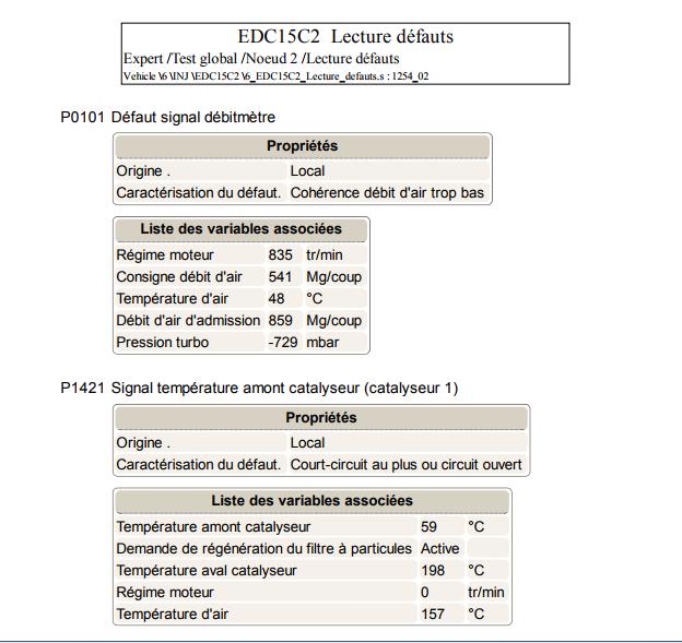 besoin d'aide pour une 307 avec code défaut P0101 et P1421 Captur12