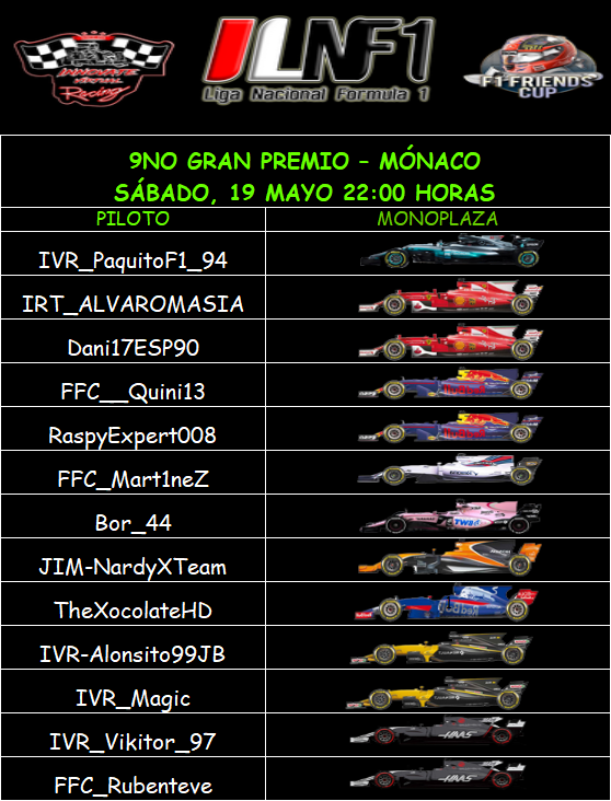 Temporada : Mónaco GP #9 Ilnf1p10