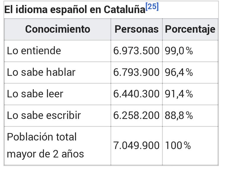 EL GOBIERNO RENUNCIA AL ESPAÑOL EN LAS AULAS Screen18