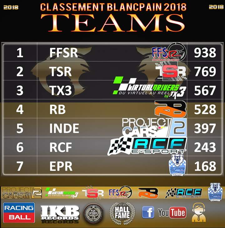 "Blancpain 2018 by ""Racing ball"" Fb_img12"