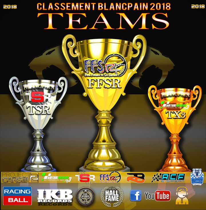 "Blancpain 2018 by ""Racing ball"" Fb_img13"