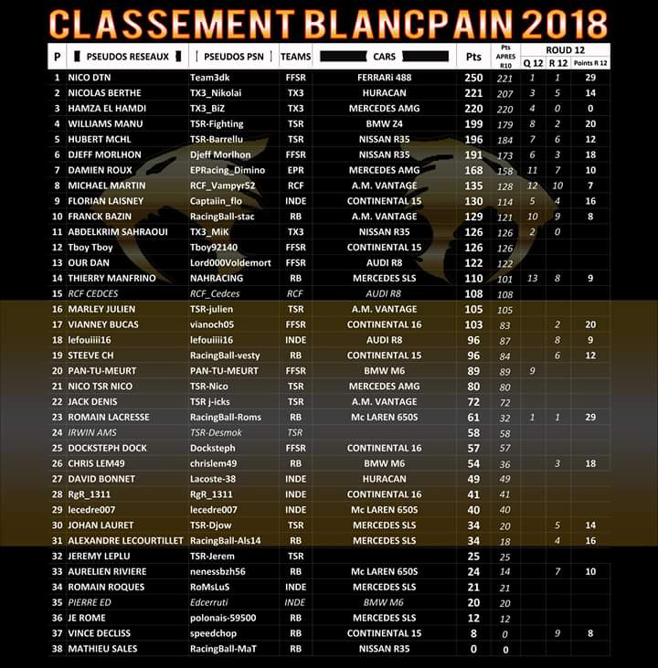 "Blancpain 2018 by ""Racing ball"" Fb_img15"