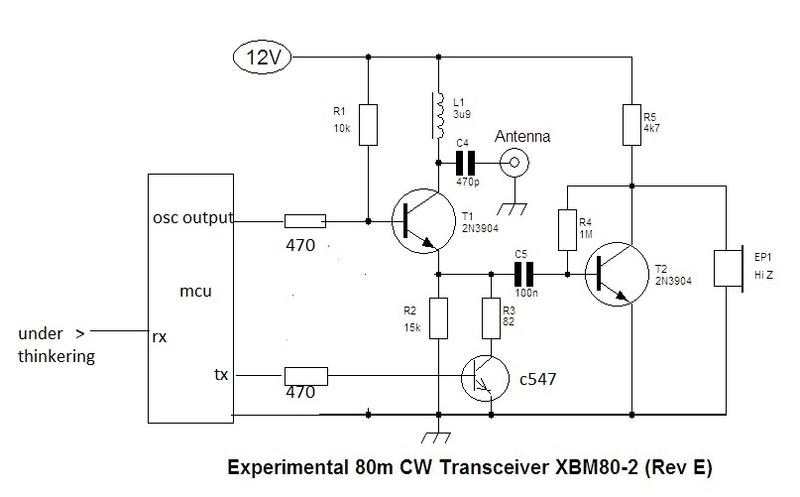 transceivers Experi10