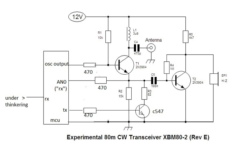 transceivers Experi11