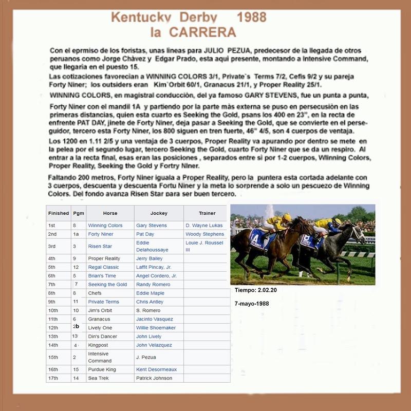 1988 - Kentucky Derby  - Hace 30 años  1988_k14