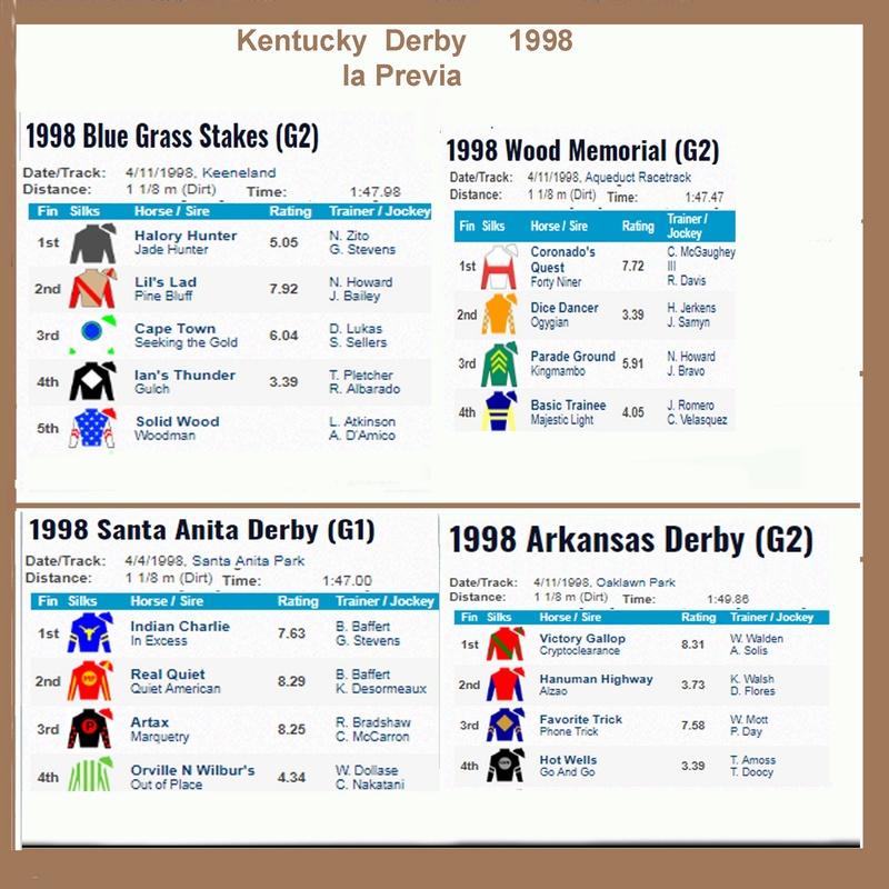 1998 KENTUCKY DERBY - REAL QUIET 1998_k11