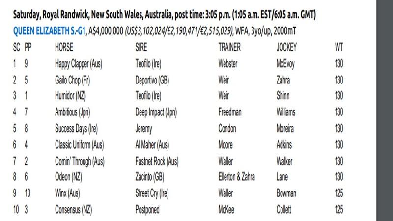 WINX - AUSTRALIA 2018-w11