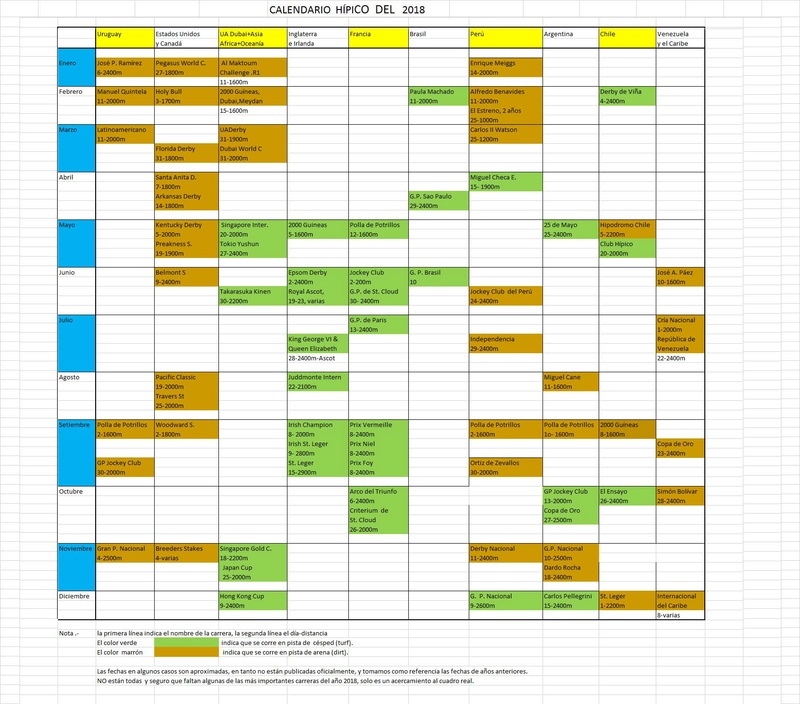 HÍPICA INTERNACIONAL - Portal 44-cal11