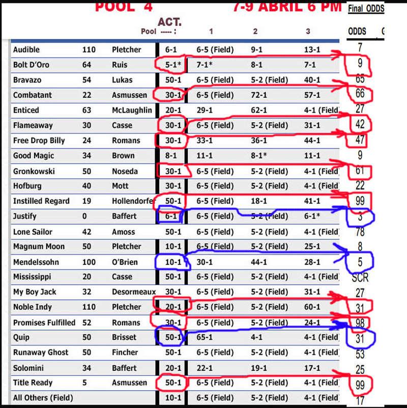 KENTUCKY - POOL 1 - 2 -3 -4 Pool_411
