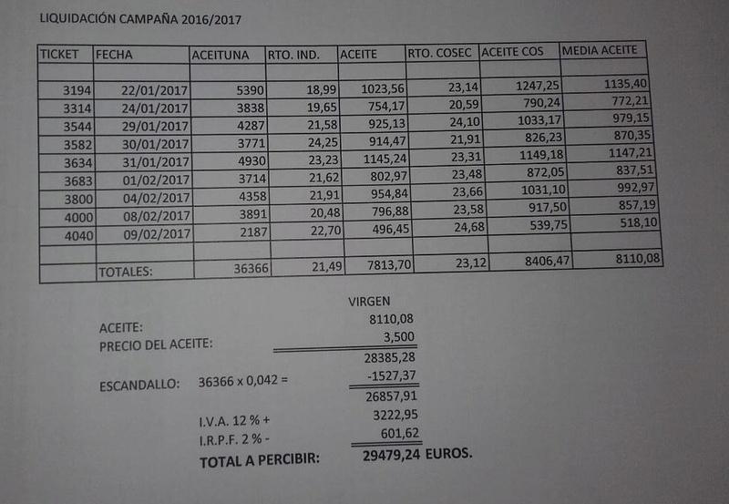 Liquidaciones - Precios aceituna CAMPAÑA 16/17 - Página 2 Thumbn11