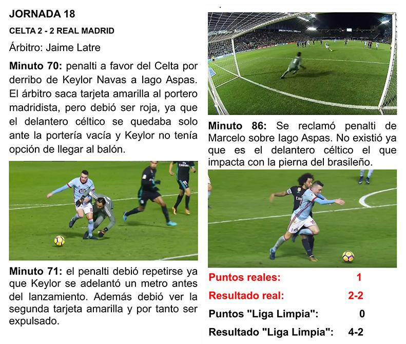 LA LIGA LIMPIA 2017/2018 Celta-11