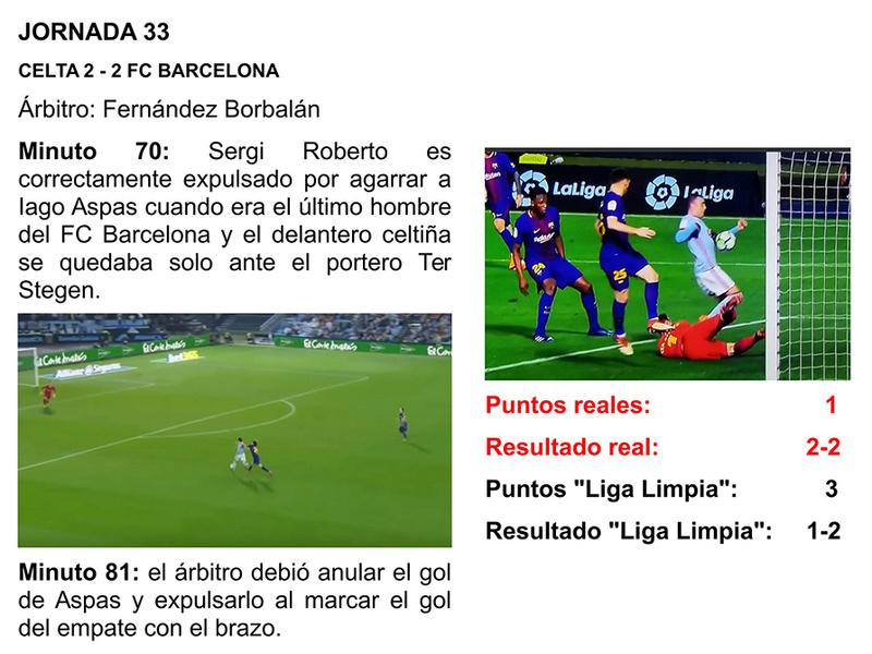 LA LIGA LIMPIA 2017/2018 Celta-12