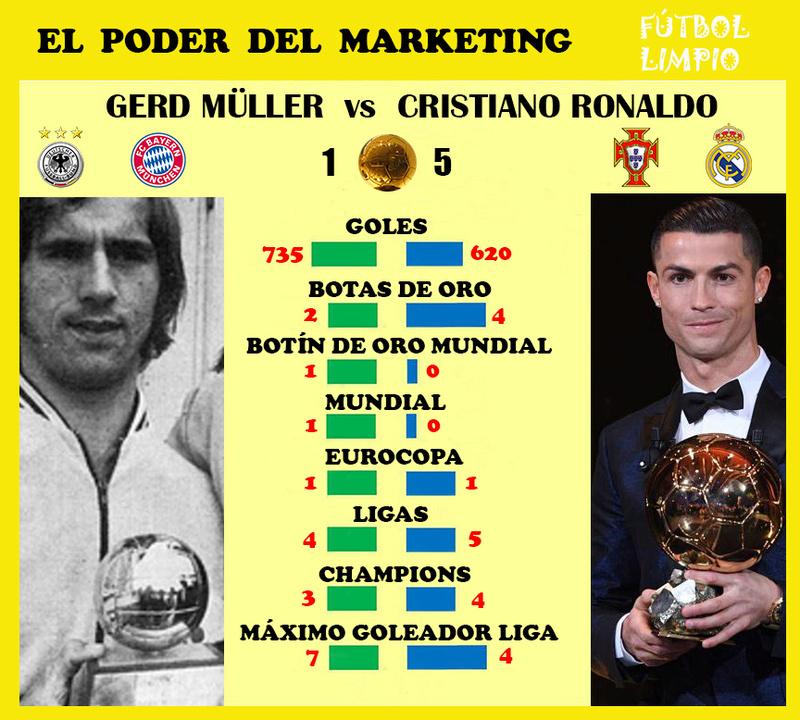 CRISTIANO RONALDO Cr_vs_10