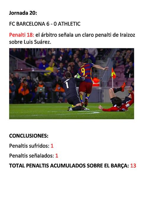 LOS PENALTIS AL BARÇA EN LA LIGA 2015/2016 Jornad46