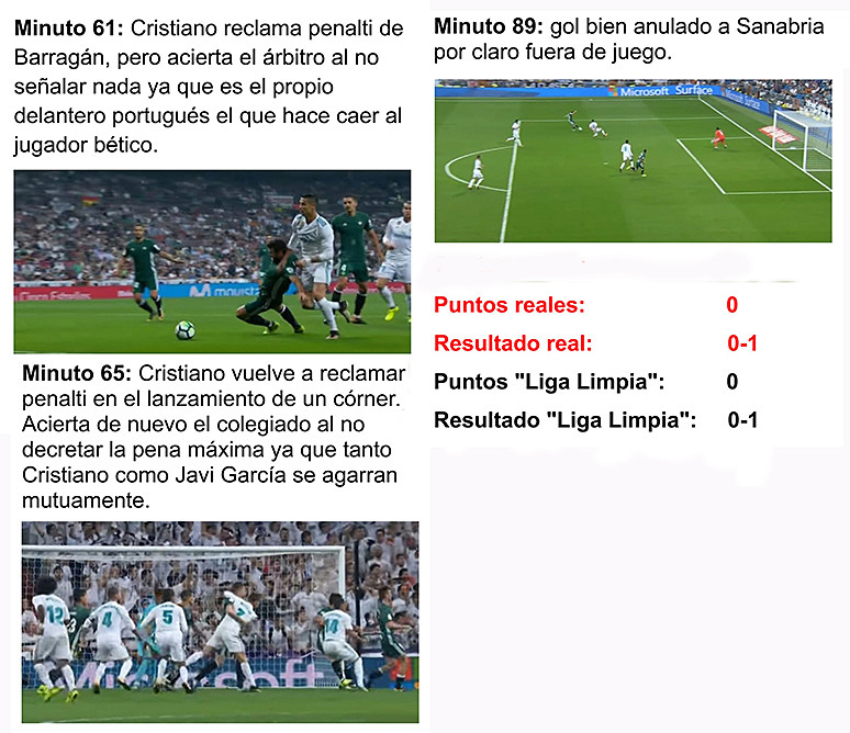 LA LIGA LIMPIA 2017/2018 Real_m13