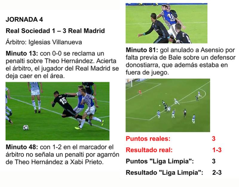 LA LIGA LIMPIA 2017/2018 Real_s10