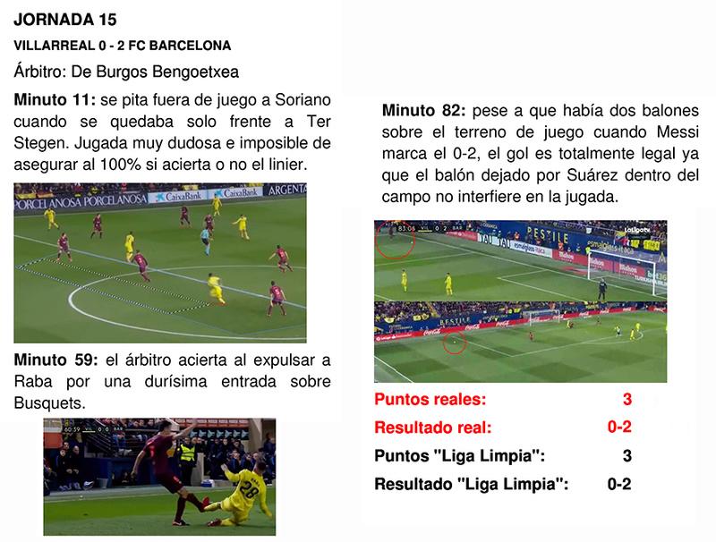 LA LIGA LIMPIA 2017/2018 Villar10