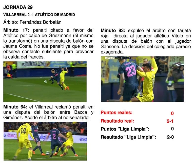 LA LIGA LIMPIA 2017/2018 Villar11