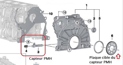 e60  probleme info vilo suiite remplacement moteur Captur22