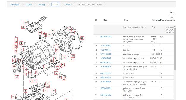 catalogue en ligne Audi  VW  Skoda Seat Captur30
