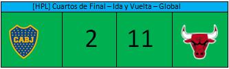[HPL] Resumen de Cuartos de Final 4to12