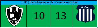 [HPL] Resumen de Semifinales Cuervo10