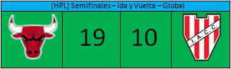 [HPL] Resumen de Semifinales Taller10