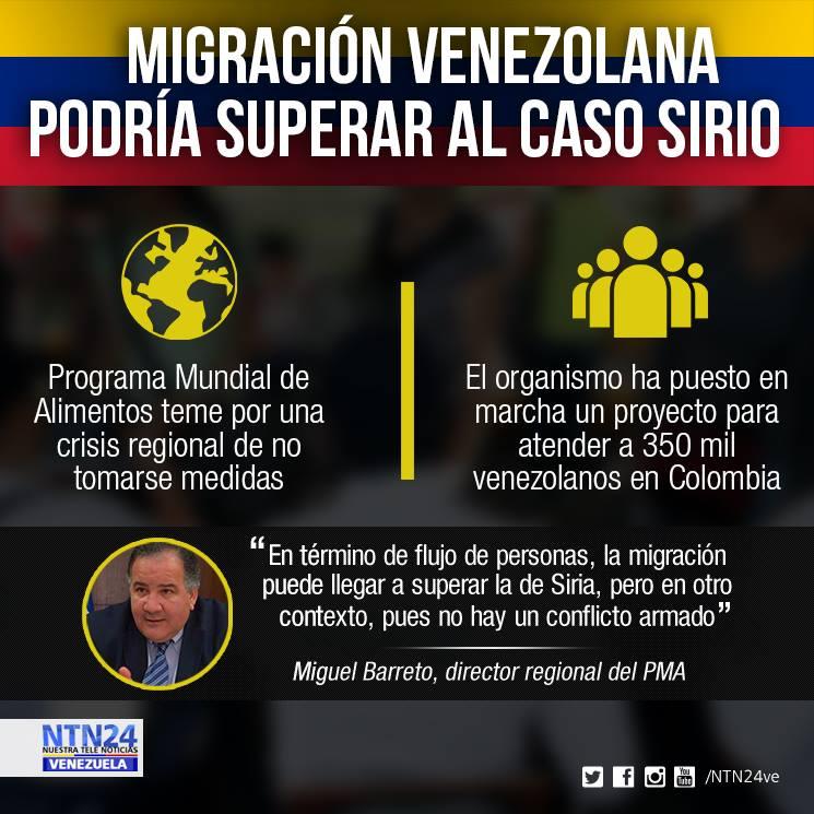 Venezuela un estado fallido ? - Página 22 31369710