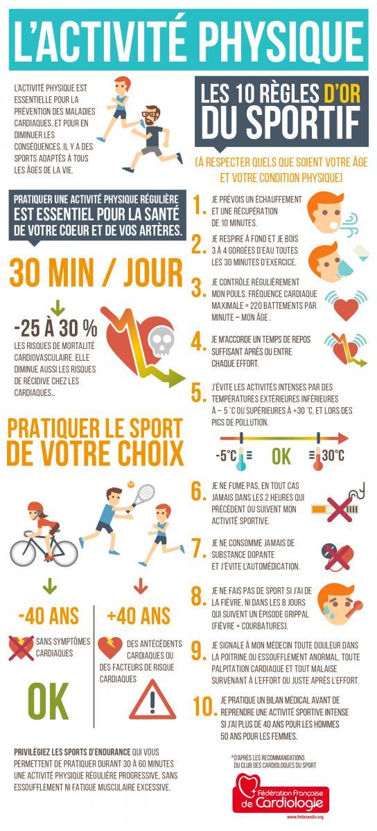 Les régles d'or du sportif 09-act10