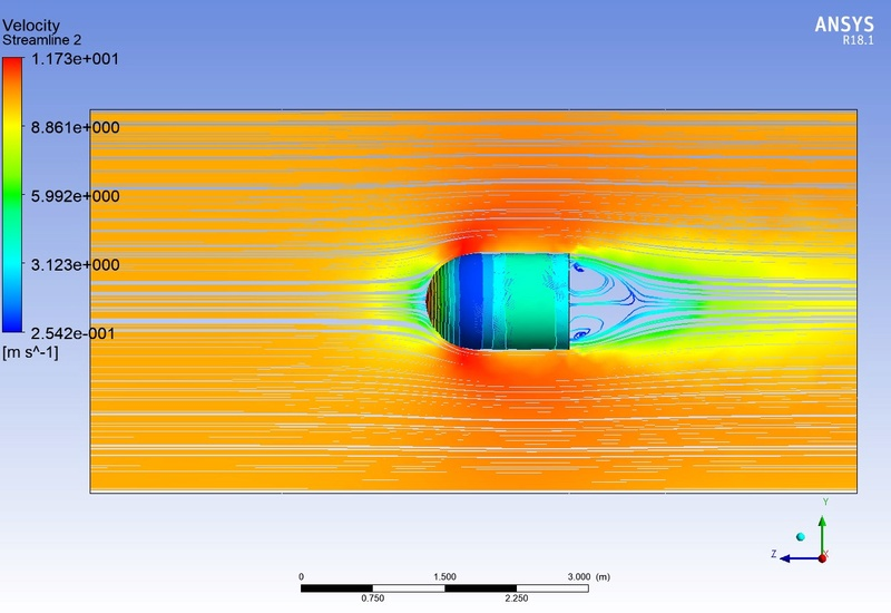 TESTING THE DRAG FORCE USE SOLIDWORK AND ANSYS 611