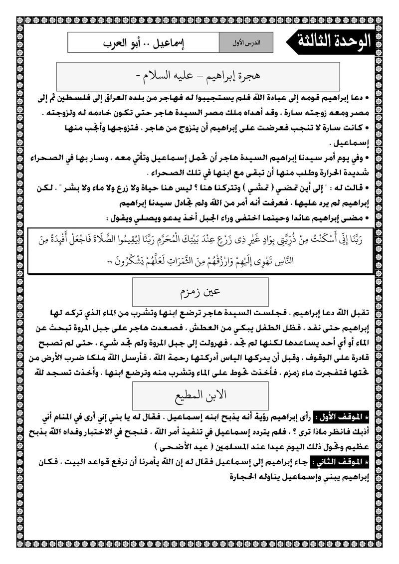 مذكرة التربية الدينية الاسلامية 2018 ترم ثانى Ilovep21