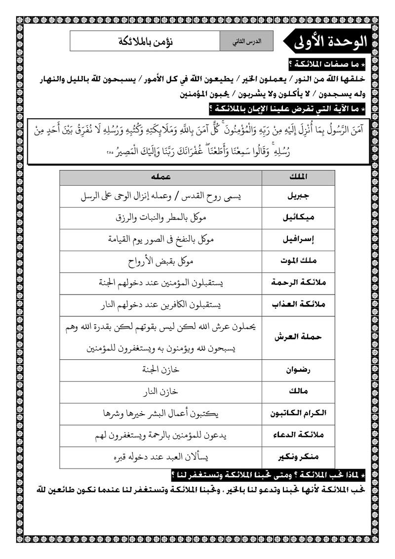 مذكرة التربية الدينية الاسلامية 2018 ترم ثانى Ilovep22
