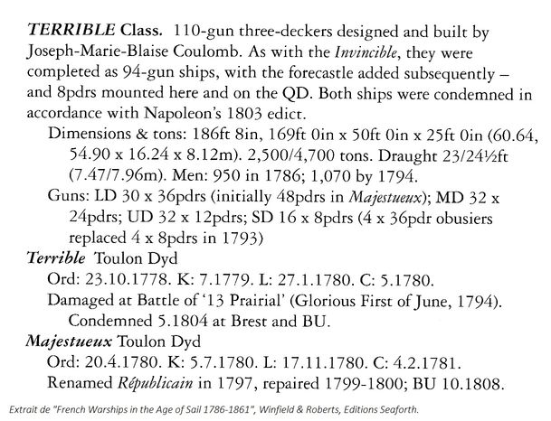 French Warships in the Age of Sail 1626 - 1786 Terrib10
