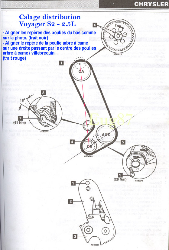 Problème calage de distribution sur essence de 1995 Distri10