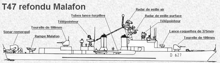 Escorteur d'Escadre T47 refondu ASM Caract10