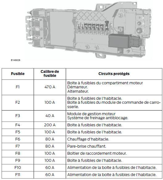 [ Ford transit 3 90T350 D2FA 2,4 an 2003 ] Problème démarrage Index_10