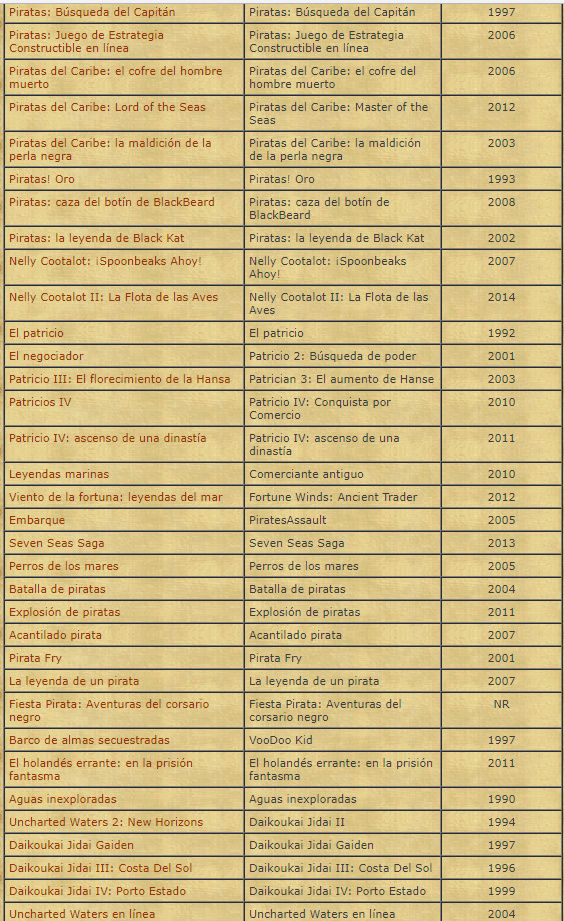 TODOS LOS JUEGOS DE PIRATAS EXISTENTES 810
