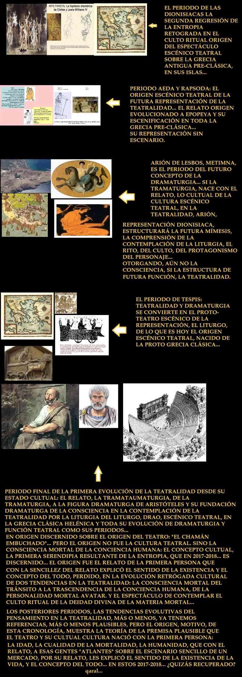 ¿ESTA ES LA CRONOLOGÍA EVOLUTIVA CULTUAL DE LA CULTURA TEATRAL? Gigant11