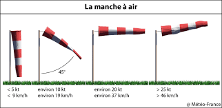 Conso très élevée... 19 kWh/100 km à 95 km/h sur autoroute - HELP Manche10