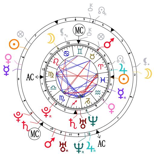 Une synastrie bien mystérieuse Astrot14