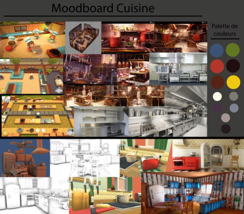 Deuxième modification du moodboard de la cuisine. Moodbo15