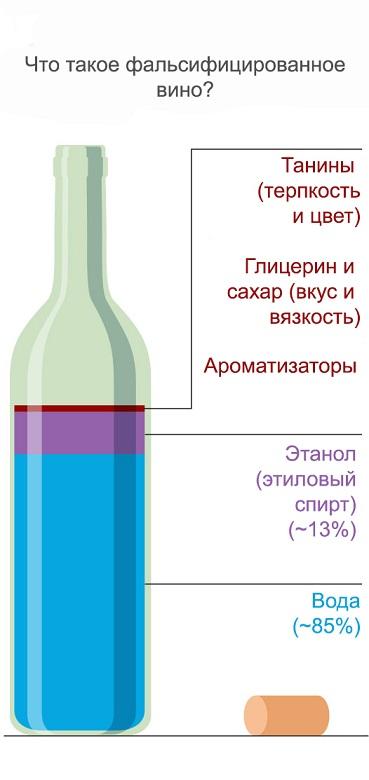 Вино из домашнего винограда при минимуме усилий и максимуме качества 09_12110