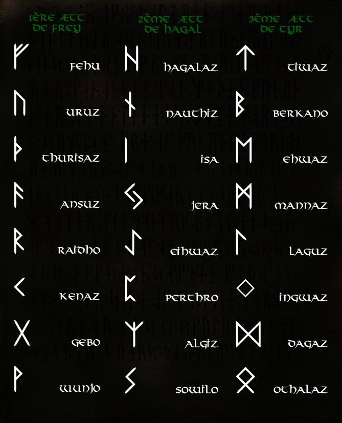 Signification des runes Ob_bdb10
