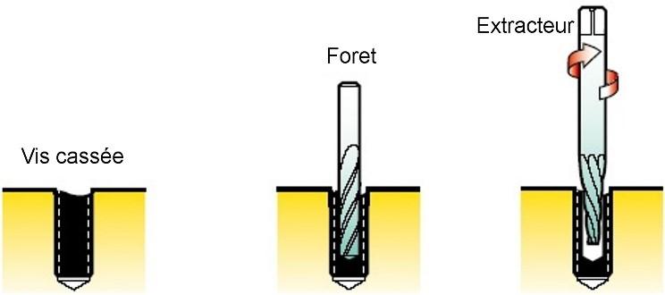 Enicar - Reparation Enicar automatic Super dive  Edvceu10