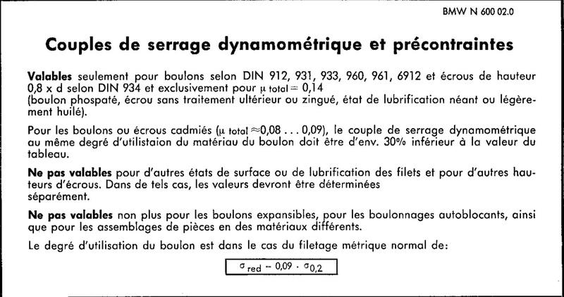 Couples de serrage dynamométrique et précontraintes BMW N 600 02.0 Couple10