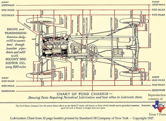 Et de septante pour Burnett 1919 Plan_g11