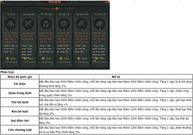 Game Vũ Đế trên Server Trung Quốc Khoa_k10